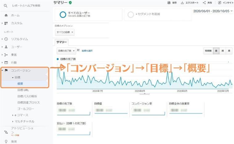 Googleアナリティクス分析-目標