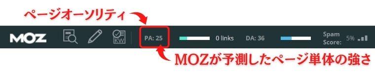 MozBar-PA